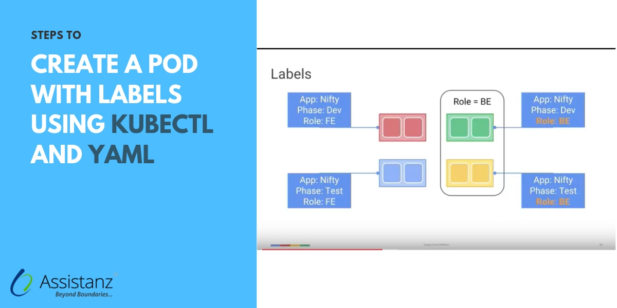 create a POD with labels using KUBECTL and YAML