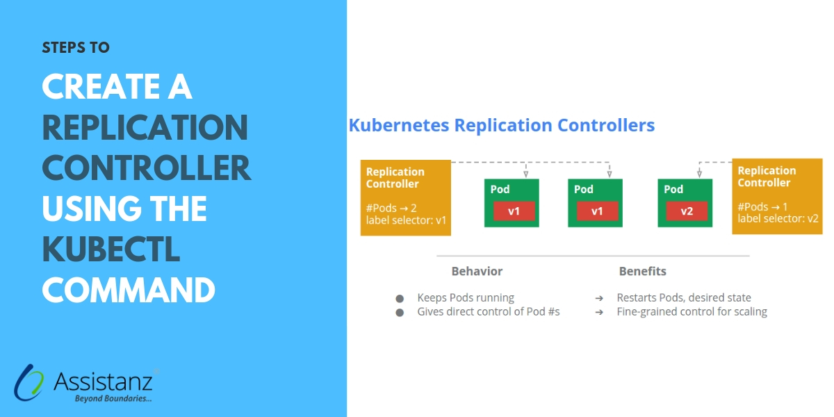 Create a Replication Controller using the kubectl command