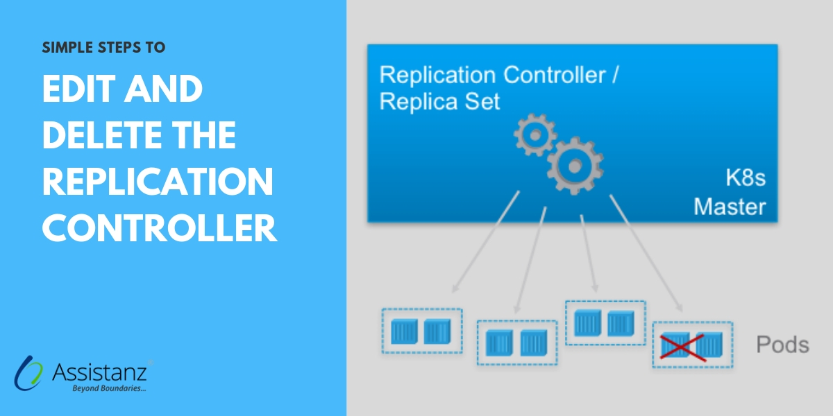 Steps to Edit and Delete the Replication controller by Assistanz